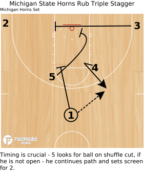 Michigan State Horns Rub Triple Stagger - Powered by FastModel Sports