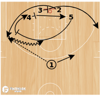 Basketball Play - Play of the Day 11-10-2011: Floppy Out