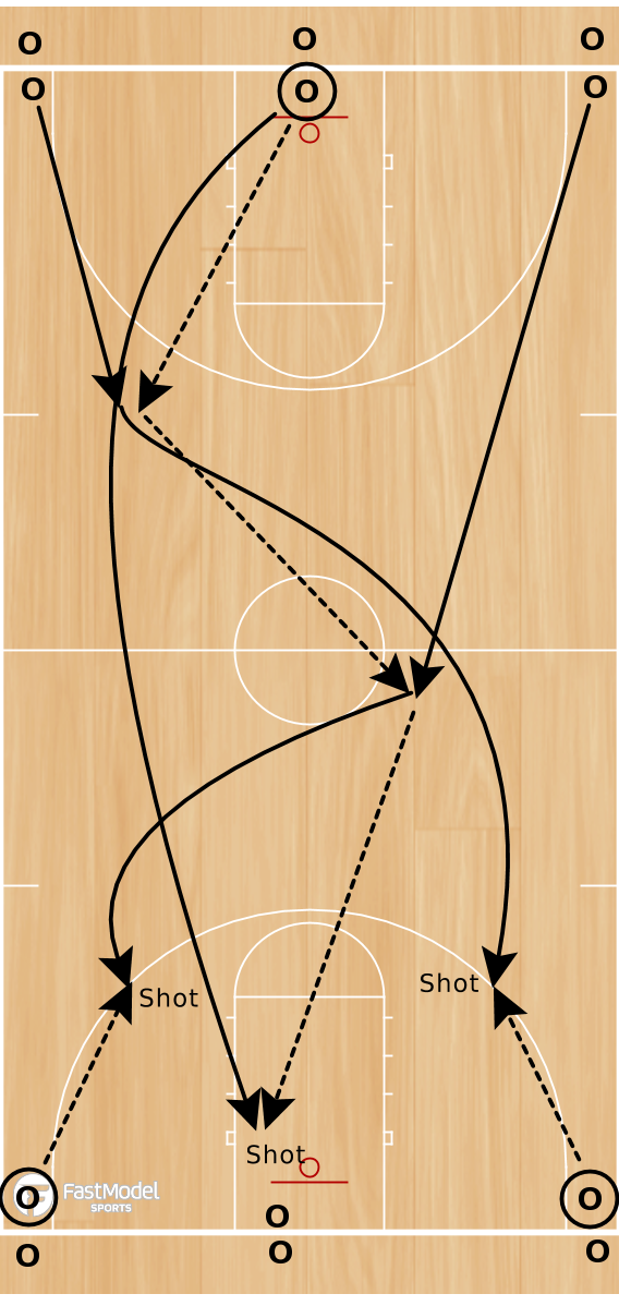 Basketball Play - 120 in 2