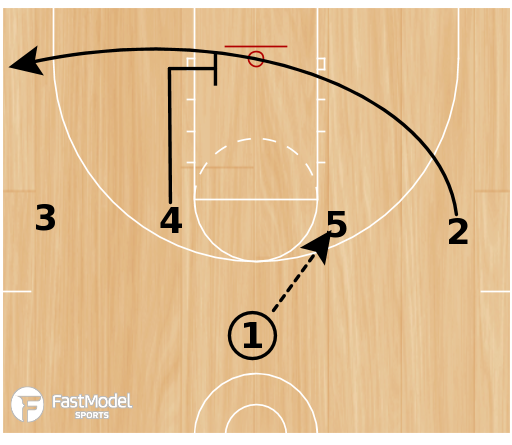 Basketball Play - 1-4 High Clear 53 DHO