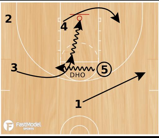 Basketball Play - 1-4 High Clear 53 DHO