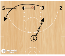 Basketball Play - 1-4 Low Shooter
