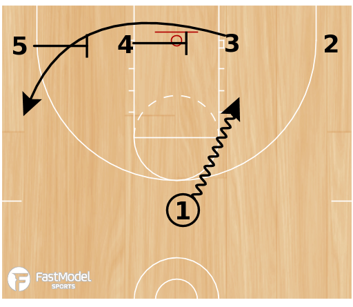 Basketball Play - 1-4 Low Shooter