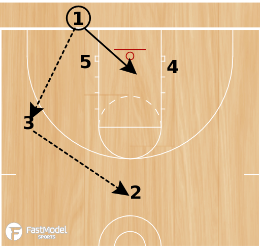 Basketball Play - Box 1 Floppy