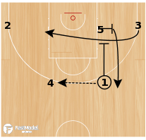 Basketball Play - Lithuania Flex Floppy