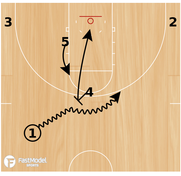 Basketball Play - Go