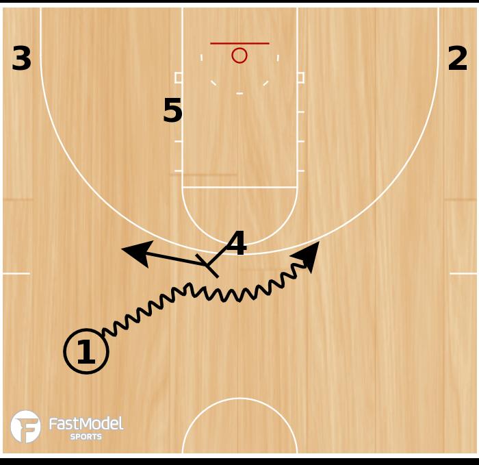 Basketball Play - Pop