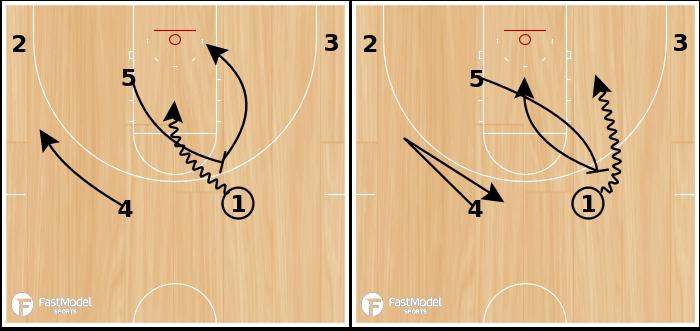 Basketball Play - Suns