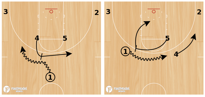 Basketball Play - Spurs