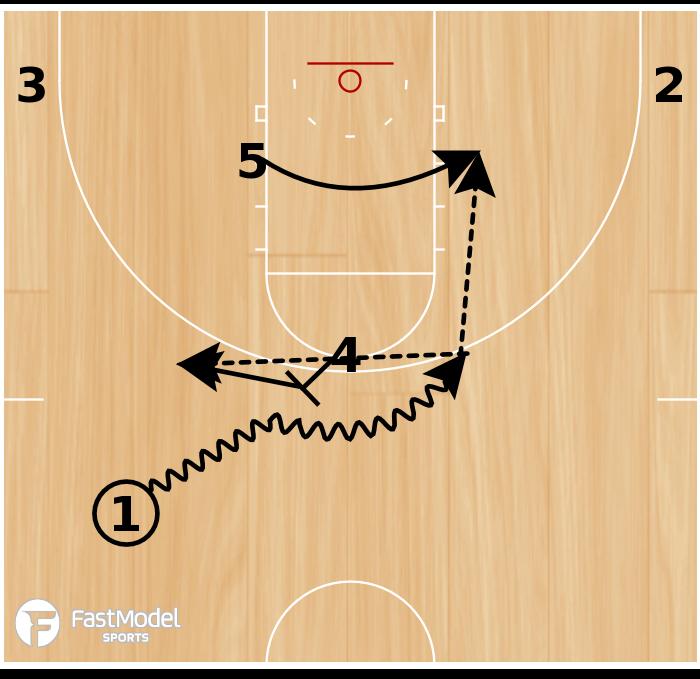 Basketball Play - Punch