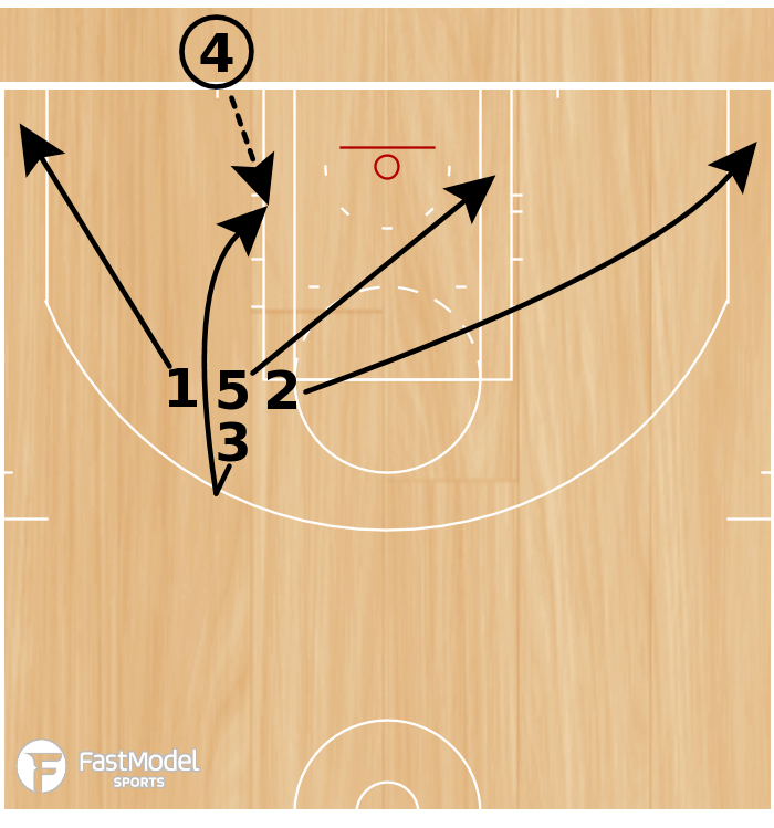 Basketball Play - Stack