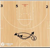 Basketball Play - Chicago Bulls Pitch