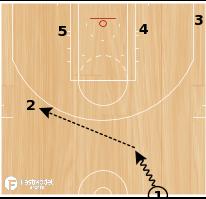 Basketball Play - Spurs Hammer 1