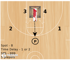 Basketball Play - Drill of the Day 11-08-2011: Buckeye Close Out Jumpers