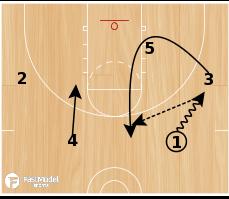 Basketball Play - Leg Slap