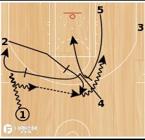 Basketball Play - Dallas Mavericks: Drag to Step-Up
