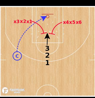 Basketball Play - 1v2 Rebounding