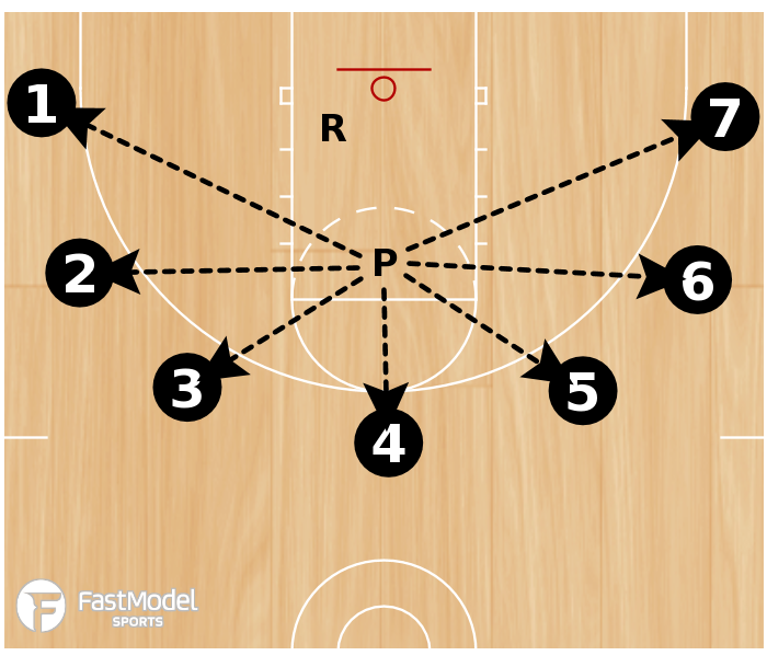 Basketball Play - 14 in 90