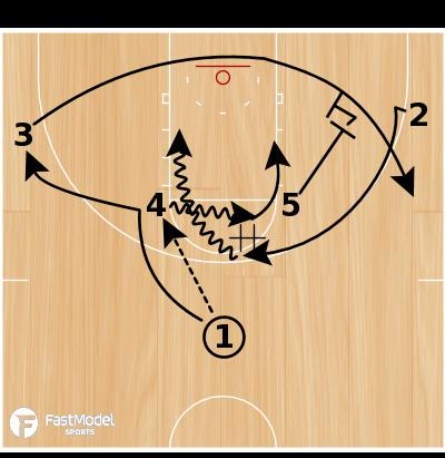 Basketball Play - Elbow Away