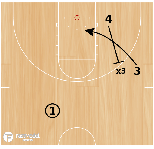 Basketball Play - 2 on 1 Screening