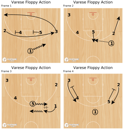 Basketball Play - Varese Floppy Action
