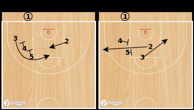 Basketball Play - Kalev Elevator BOB