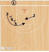 Basketball Play - Kalev Elevator BOB