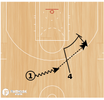 Basketball Play - Down Screen Screener Shooting