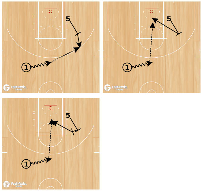 Basketball Play - Backscreen Screener Shooting