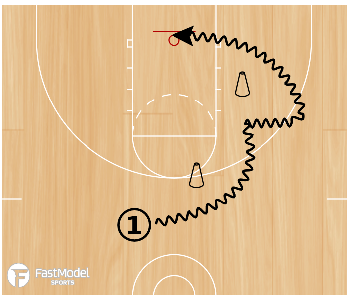 Basketball Play - Bounce Outs to Reattacks