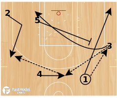 Basketball Play - Shuffle Single