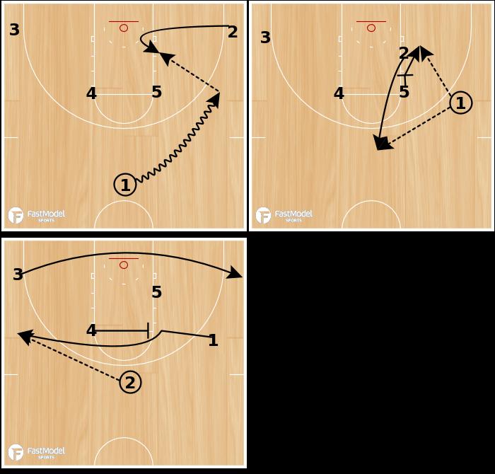 Basketball Play - 2 Iverson