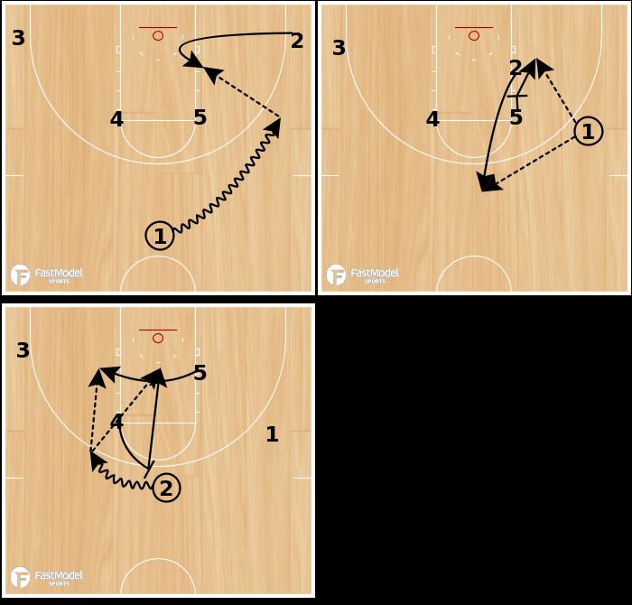 Basketball Play - 2 Punch