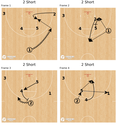 Basketball Play - 2 Short
