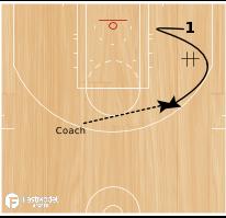 Basketball Play - Down Screen Shooting
