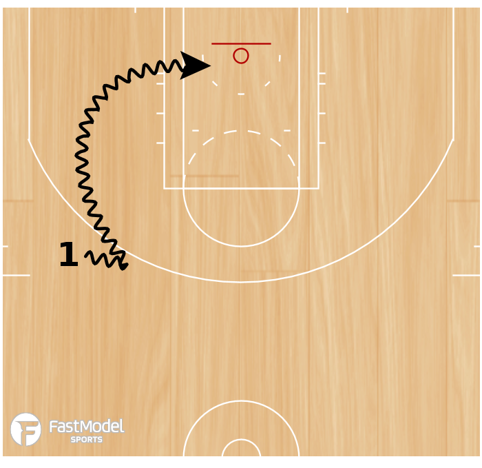 Basketball Play - Dribble Drag to Crossover