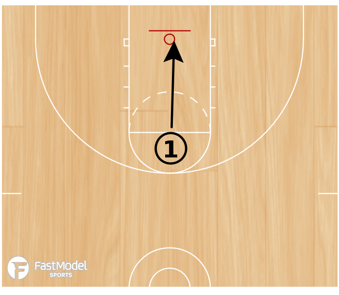 Basketball Play - Extended Layups