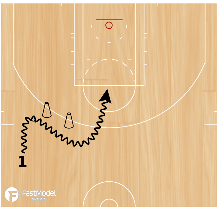 Basketball Play - Hesitation on Drive to Attack