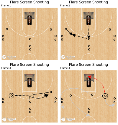 Basketball Play - Flair Screen Shooting