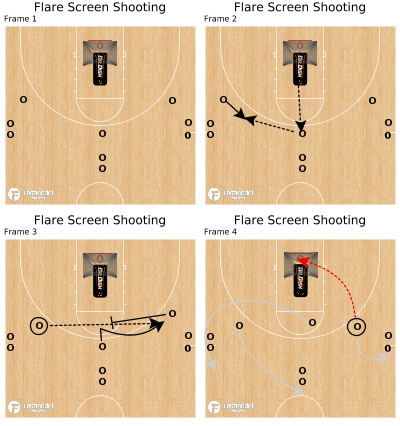 Basketball Play - Flare Screen Shooting