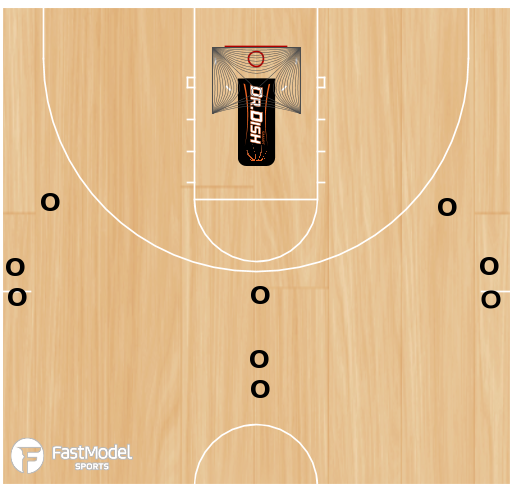 Basketball Play - Flare Screen Shooting