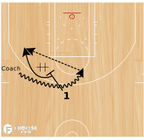 Basketball Play - Pick and Pop