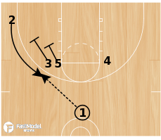Basketball Play - 3 Up Flare