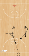 Basketball Play - 3FTC Last Second 3