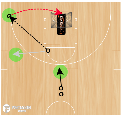 Basketball Play - Read & React - Natural Pitch (Corner)