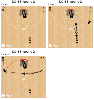 Basketball Play - DDM Shooting 2