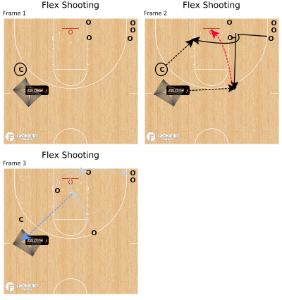 Basketball Play - Flex Shooting