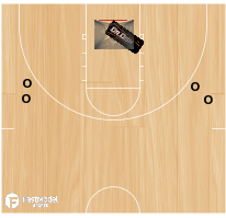 Basketball Play - Hammer Shooting