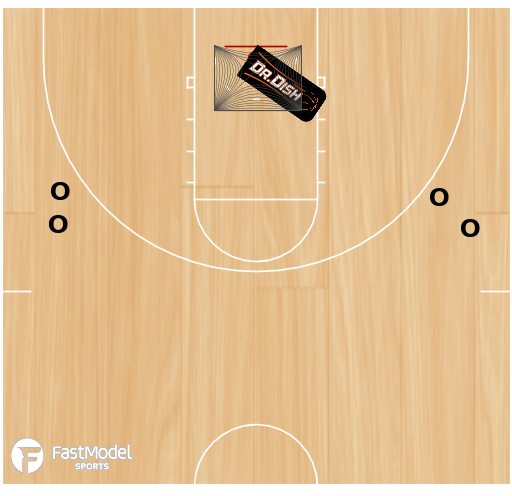 Basketball Play - Hammer Shooting