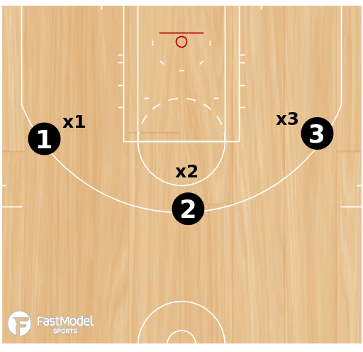 Basketball Play - 1-on-1 Close and Mirror